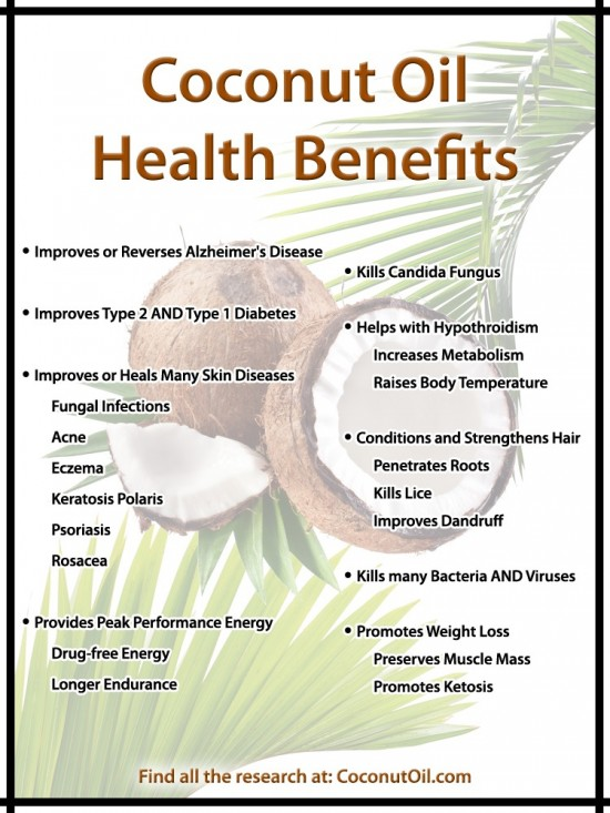 List of Coconut Oil health benefits according to CoconutOil.com