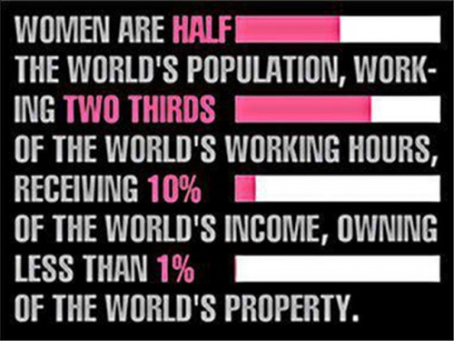 International Womens Day Infographic